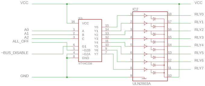 relay_decoder